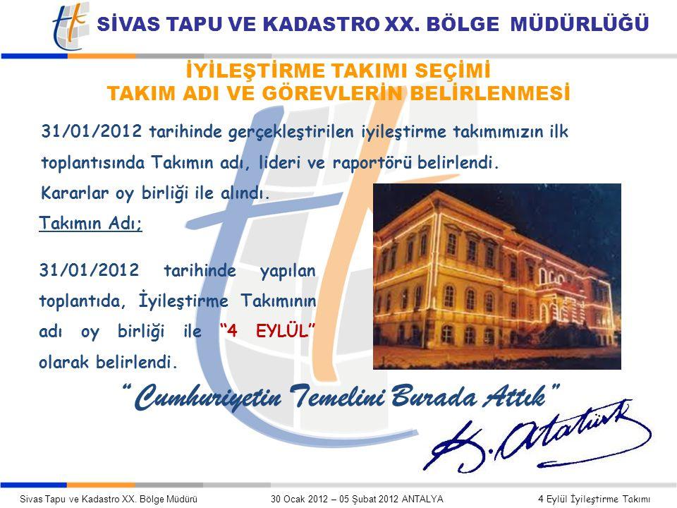 SİVAS TAPU VE KADASTRO XX. BÖLGE MÜDÜRLÜĞÜ İYİLEŞTİRME TAKIMI SEÇİMİ TAKIM ADI VE GÖREVLERİN BELİRLENMESİ 31/01/2012 tarihinde gerçekleştirilen iyileş
