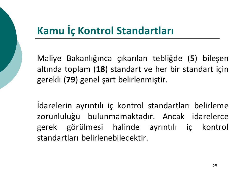 25 Kamu İç Kontrol Standartları Maliye Bakanlığınca çıkarılan tebliğde (5) bileşen altında toplam (18) standart ve her bir standart için gerekli (79) genel şart belirlenmiştir.