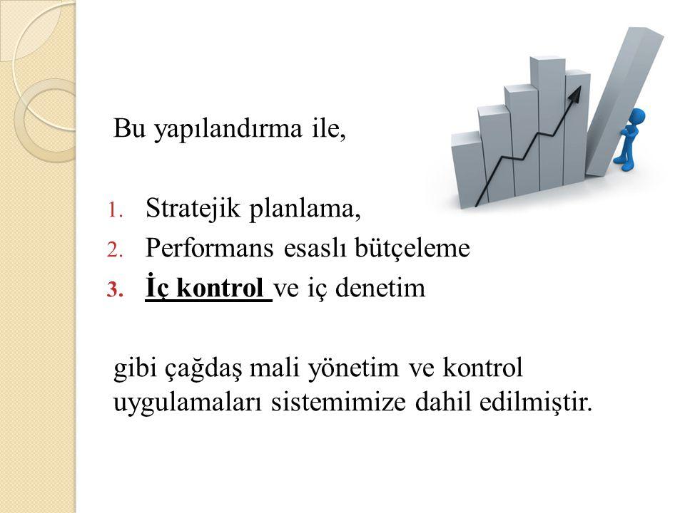 Bu yapılandırma ile, 1. Stratejik planlama, 2. Performans esaslı bütçeleme 3. İç kontrol ve iç denetim gibi çağdaş mali yönetim ve kontrol uygulamalar