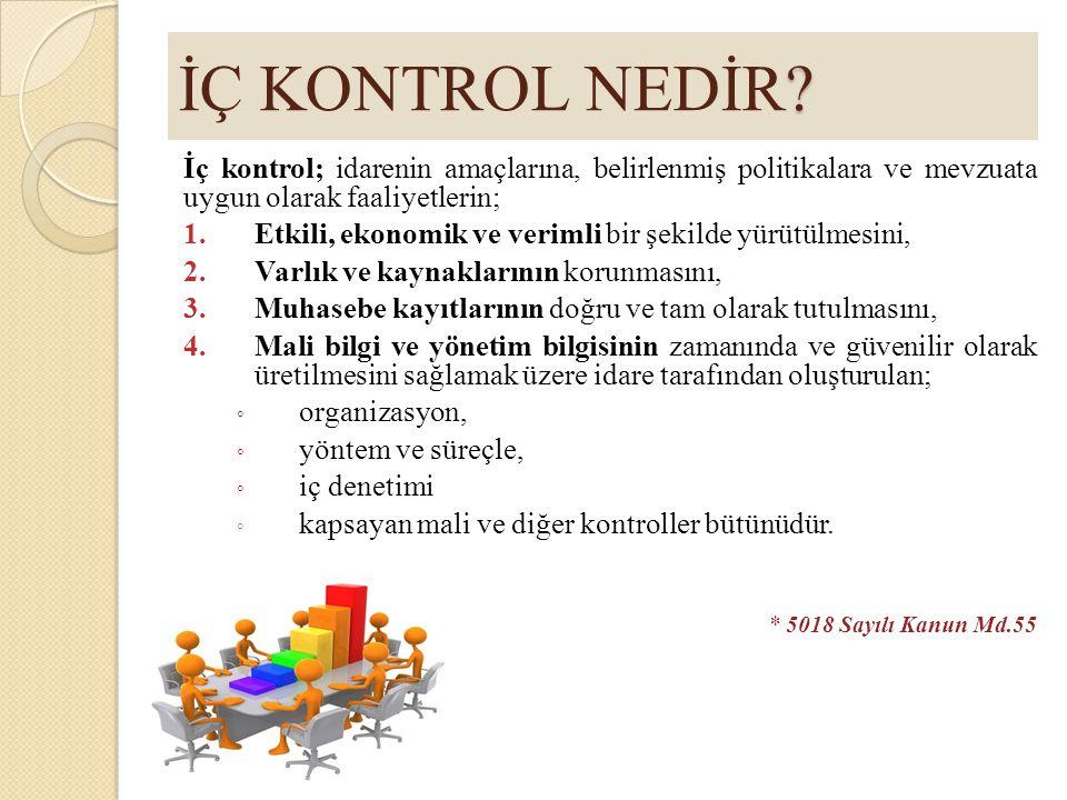 ? İÇ KONTROL NEDİR? İç kontrol; idarenin amaçlarına, belirlenmiş politikalara ve mevzuata uygun olarak faaliyetlerin; 1.Etkili, ekonomik ve verimli bi
