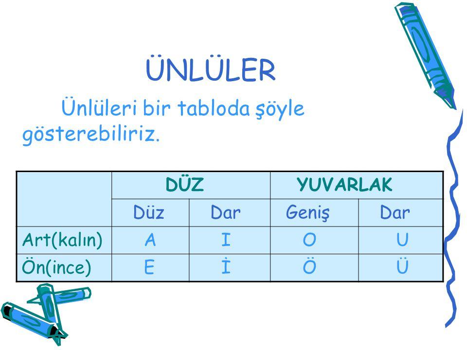 d)Ünlü-Ünsüz Uyumu Türkçe kelimelerde art damak ünsüzlerinin art (kalın) ünlülerle (a,ı,o,u); ön damak ünsüzlerinin ön (ince) ünlülerle (e,i,ö,ü) aynı hecede bulunmasından ortaya çıkan bir uyumdur.