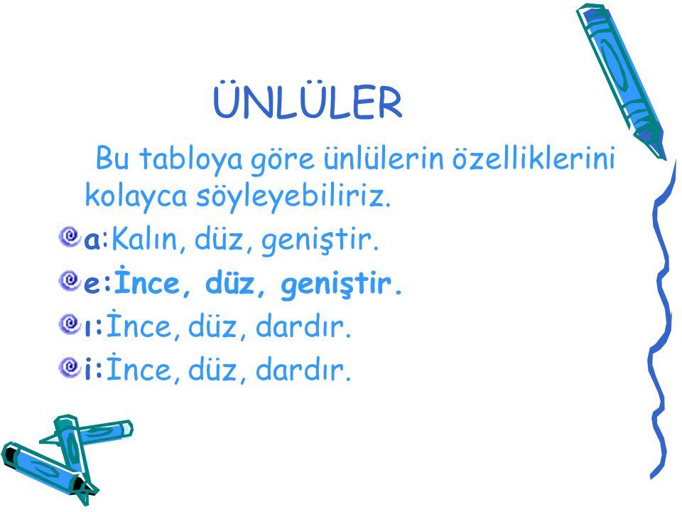 d)Ünlü-Ünsüz Uyumu Dolayısıyla Türkçenin ses özelliklerini bilenler, sözlüğe bakmadan kelimenin Türkçe olup olmadığını kolaylıkla anlayabilirler.Aşağıdaki kelimeler, karşılarında sıralanan sebeplerden dolayı Türkçe değildir: