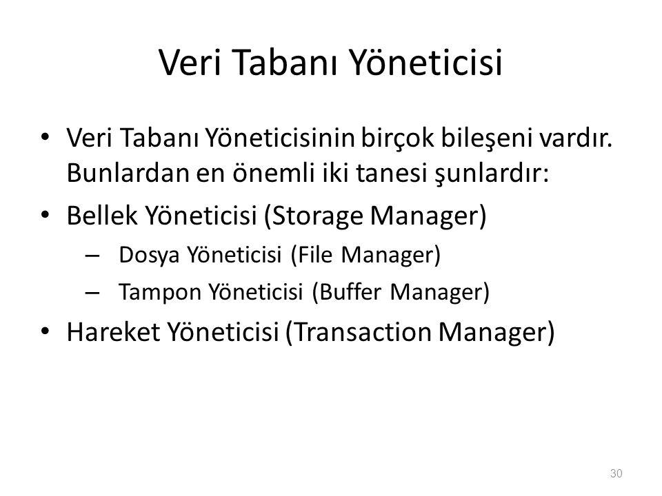 Veri Tabanı Yöneticisi Veri Tabanı Yöneticisinin birçok bileşeni vardır. Bunlardan en önemli iki tanesi şunlardır: Bellek Yöneticisi (Storage Manager)