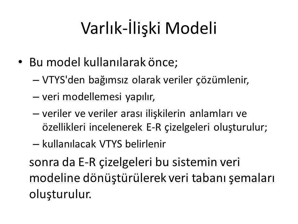 Varlık-İlişki Modeli Bu model kullanılarak önce; – VTYS'den bağımsız olarak veriler çözümlenir, – veri modellemesi yapılır, – veriler ve veriler arası