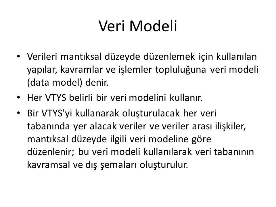 Veri Modeli Verileri mantıksal düzeyde düzenlemek için kullanılan yapılar, kavramlar ve işlemler topluluğuna veri modeli (data model) denir. Her VTYS