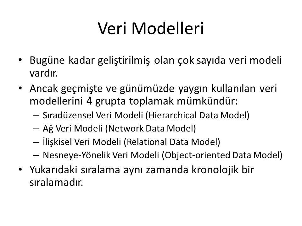 Veri Modelleri Bugüne kadar geliştirilmiş olan çok sayıda veri modeli vardır. Ancak geçmişte ve günümüzde yaygın kullanılan veri modellerini 4 grupta