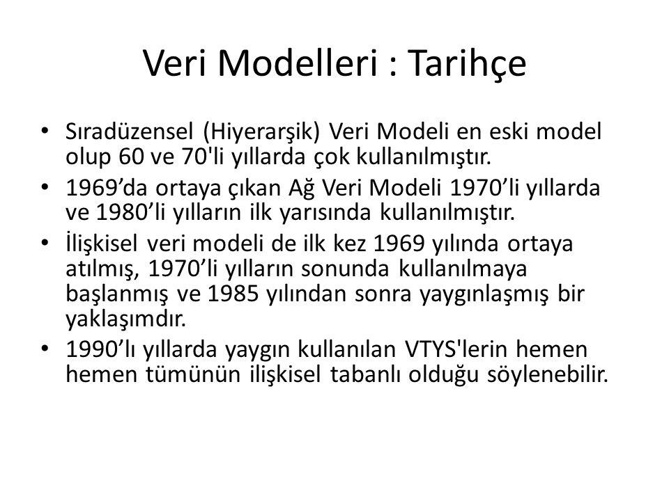 Veri Modelleri : Tarihçe Sıradüzensel (Hiyerarşik) Veri Modeli en eski model olup 60 ve 70'li yıllarda çok kullanılmıştır. 1969'da ortaya çıkan Ağ Ver