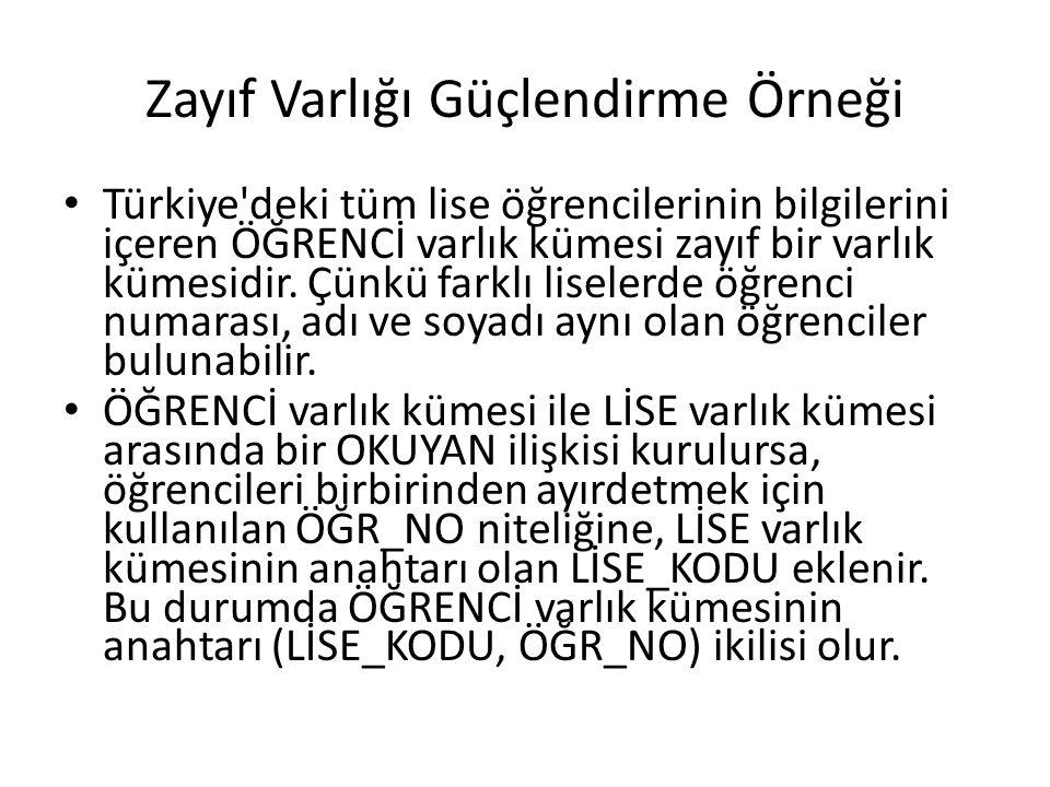 Zayıf Varlığı Güçlendirme Örneği Türkiye'deki tüm lise öğrencilerinin bilgilerini içeren ÖĞRENCİ varlık kümesi zayıf bir varlık kümesidir. Çünkü farkl