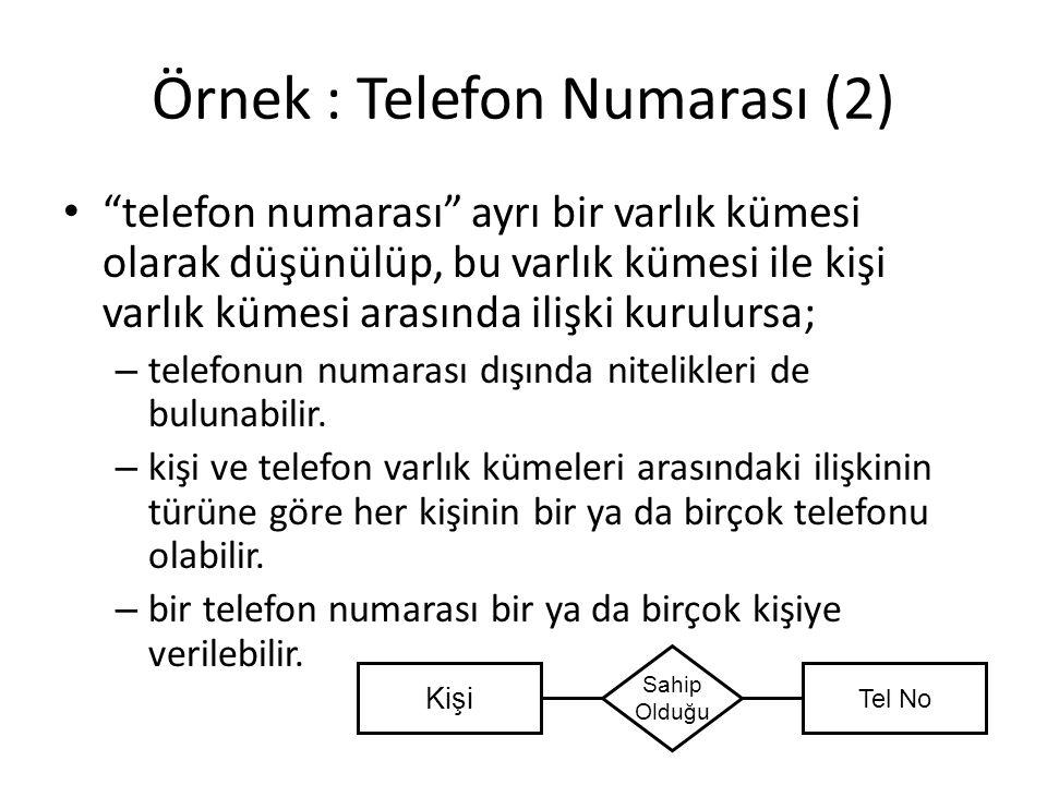 """Örnek : Telefon Numarası (2) """"telefon numarası"""" ayrı bir varlık kümesi olarak düşünülüp, bu varlık kümesi ile kişi varlık kümesi arasında ilişki kurul"""