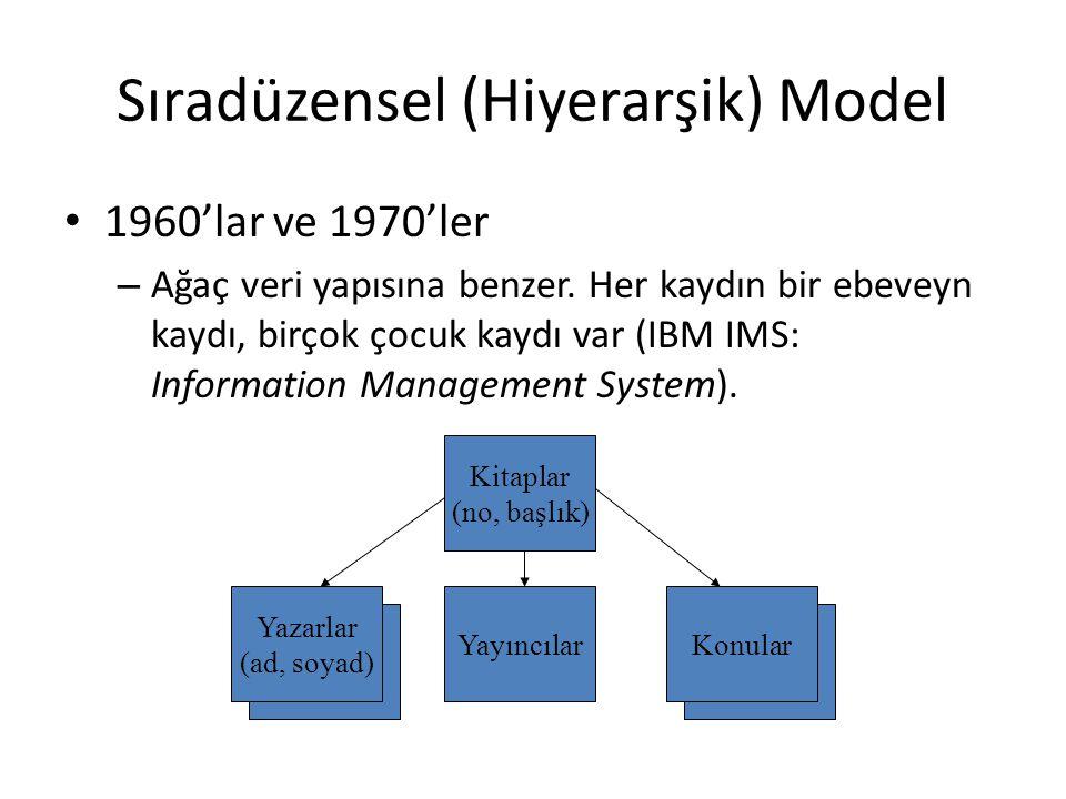 Sıradüzensel (Hiyerarşik) Model 1960'lar ve 1970'ler – Ağaç veri yapısına benzer. Her kaydın bir ebeveyn kaydı, birçok çocuk kaydı var (IBM IMS: Infor