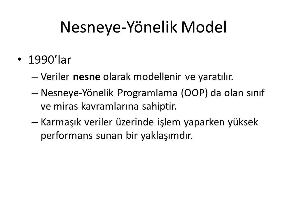 Nesneye-Yönelik Model 1990'lar – Veriler nesne olarak modellenir ve yaratılır. – Nesneye-Yönelik Programlama (OOP) da olan sınıf ve miras kavramlarına