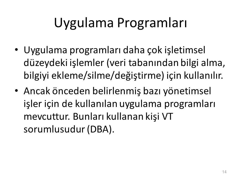 Uygulama Programları Uygulama programları daha çok işletimsel düzeydeki işlemler (veri tabanından bilgi alma, bilgiyi ekleme/silme/değiştirme) için kullanılır.