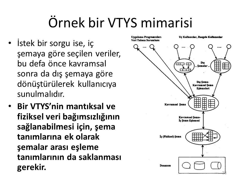 Örnek bir VTYS mimarisi İstek bir sorgu ise, iç şemaya göre seçilen veriler, bu defa önce kavramsal sonra da dış şemaya göre dönüştürülerek kullanıcıya sunulmalıdır.