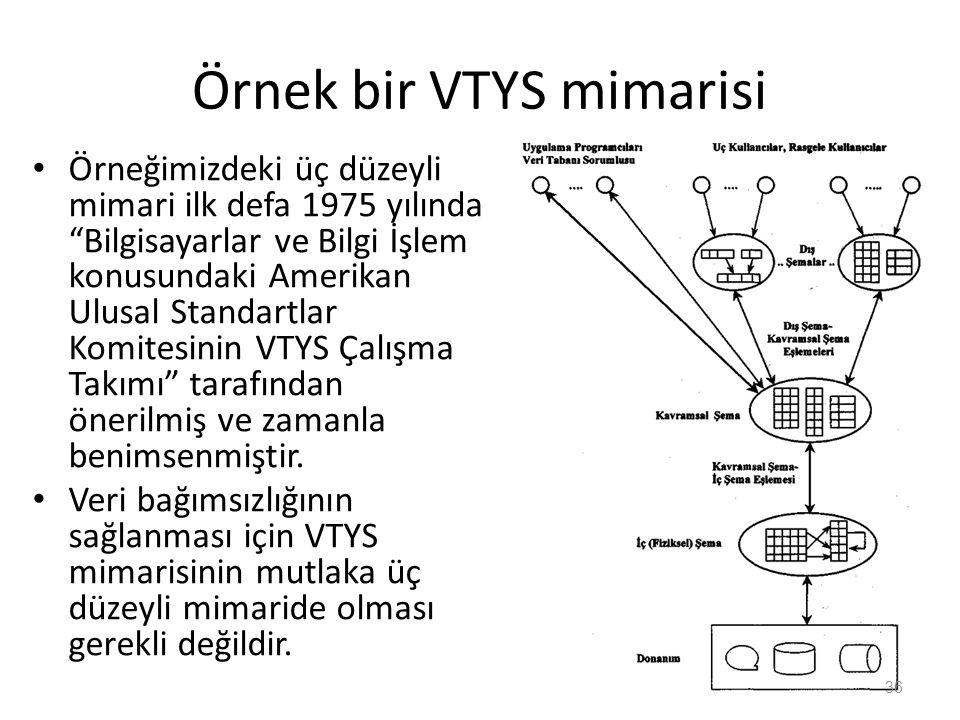 Örnek bir VTYS mimarisi Örneğimizdeki üç düzeyli mimari ilk defa 1975 yılında Bilgisayarlar ve Bilgi İşlem konusundaki Amerikan Ulusal Standartlar Komitesinin VTYS Çalışma Takımı tarafından önerilmiş ve zamanla benimsenmiştir.