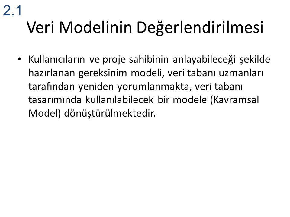 Veri Modelinin Değerlendirilmesi Kullanıcıların ve proje sahibinin anlayabileceği şekilde hazırlanan gereksinim modeli, veri tabanı uzmanları tarafından yeniden yorumlanmakta, veri tabanı tasarımında kullanılabilecek bir modele (Kavramsal Model) dönüştürülmektedir.