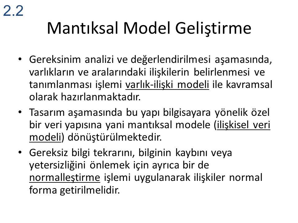 Mantıksal Model Geliştirme Gereksinim analizi ve değerlendirilmesi aşamasında, varlıkların ve aralarındaki ilişkilerin belirlenmesi ve tanımlanması işlemi varlık-ilişki modeli ile kavramsal olarak hazırlanmaktadır.