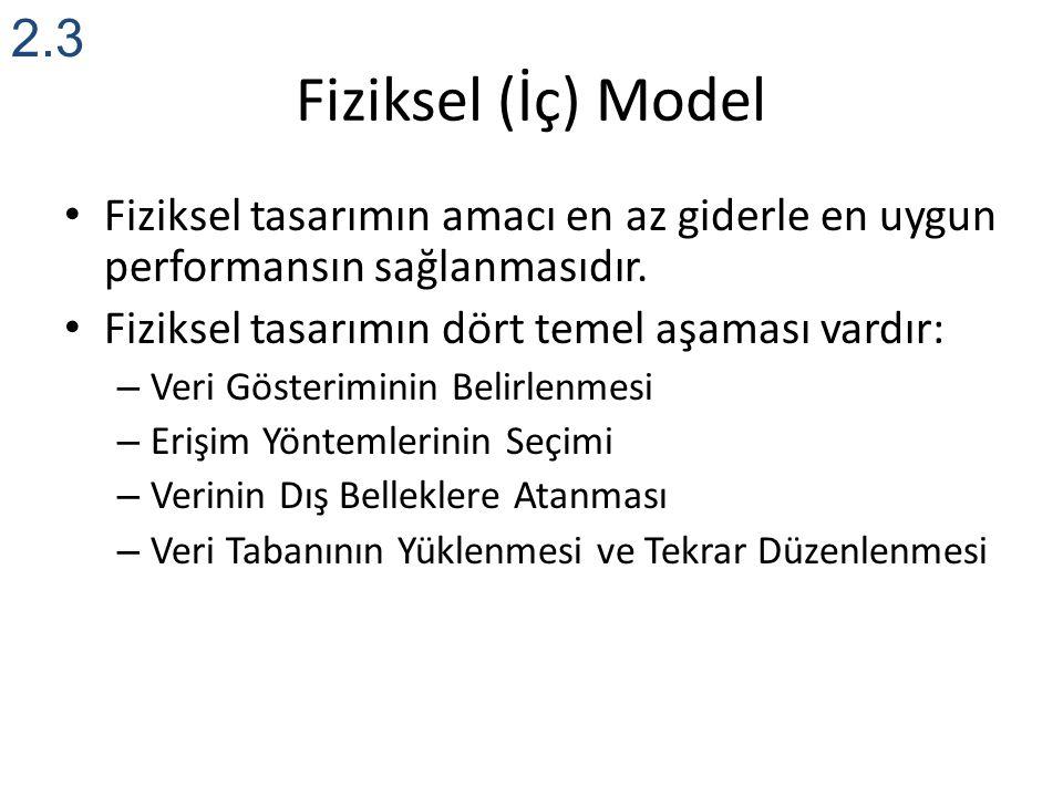 Fiziksel (İç) Model Fiziksel tasarımın amacı en az giderle en uygun performansın sağlanmasıdır.