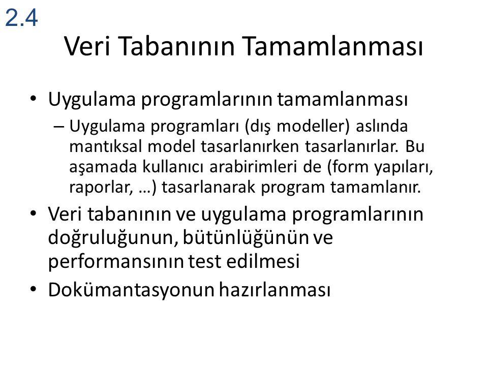 Veri Tabanının Tamamlanması Uygulama programlarının tamamlanması – Uygulama programları (dış modeller) aslında mantıksal model tasarlanırken tasarlanırlar.