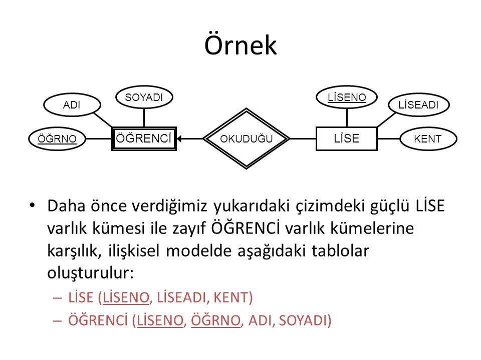 Örnek Eğer ÇALIŞAN ilişki kümesi için ayrı bir şema oluşturulursa, bu şema, anahtarı PNO olan ve çalışan her personel için yalnız bir satırı olan bir şema olacaktır.
