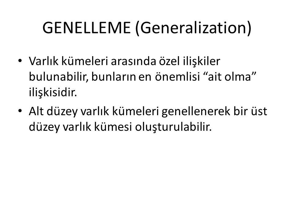 """GENELLEME (Generalization) Varlık kümeleri arasında özel ilişkiler bulunabilir, bunların en önemlisi """"ait olma"""" ilişkisidir. Alt düzey varlık kümeleri"""