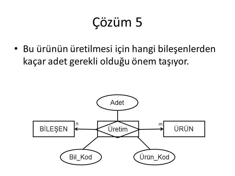 Çözüm 5 Bu ürünün üretilmesi için hangi bileşenlerden kaçar adet gerekli olduğu önem taşıyor. Üretim Ürün_Kod Adet Bil_Kod BİLEŞENÜRÜN n m