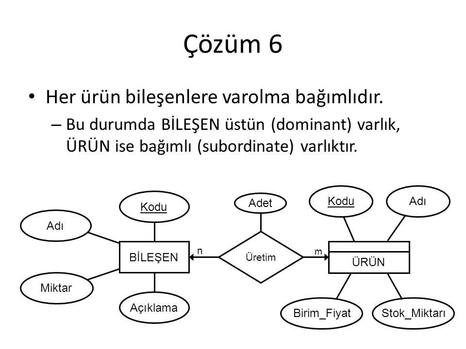 Çözüm 6 Her ürün bileşenlere varolma bağımlıdır. – Bu durumda BİLEŞEN üstün (dominant) varlık, ÜRÜN ise bağımlı (subordinate) varlıktır. ÜRÜN Stok_Mik