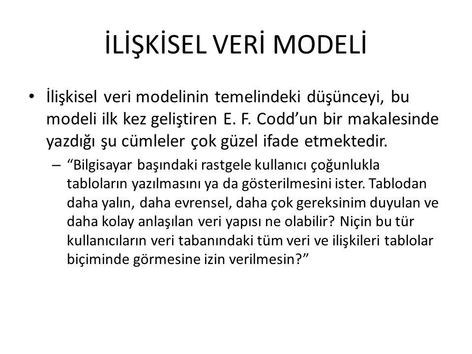 İLİŞKİSEL VERİ MODELİ İlişkisel veri modelinin temelindeki düşünceyi, bu modeli ilk kez geliştiren E. F. Codd'un bir makalesinde yazdığı şu cümleler ç