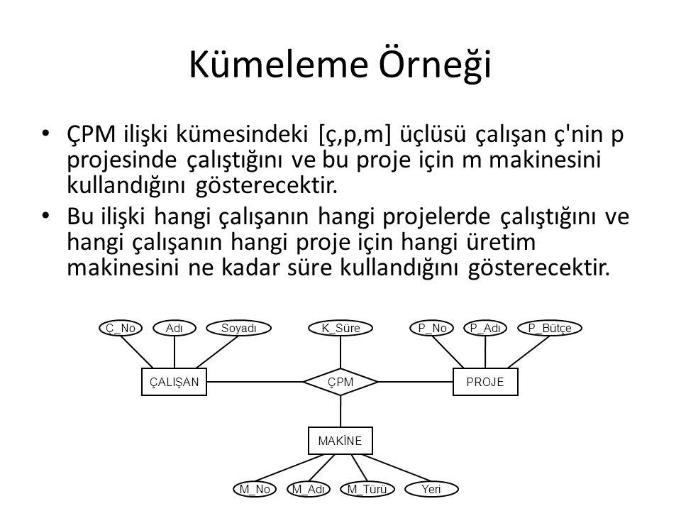 Kümeleme Örneği ÇPM ilişki kümesindeki [ç,p,m] üçlüsü çalışan ç'nin p projesinde çalıştığını ve bu proje için m makinesini kullandığını gösterecektir.