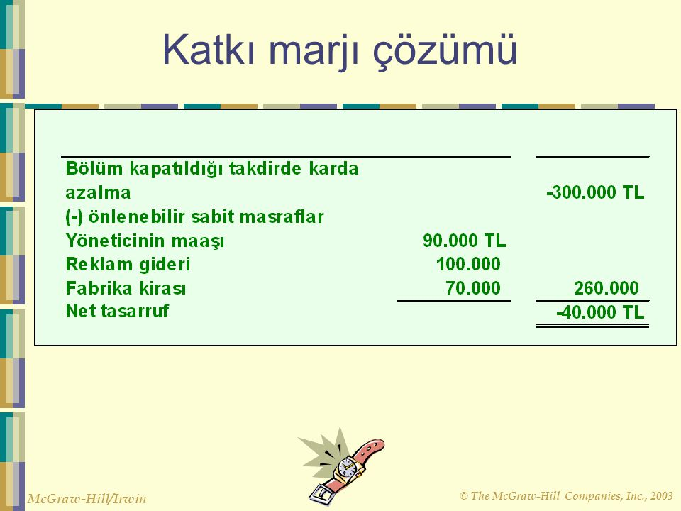 © The McGraw-Hill Companies, Inc., 2003 McGraw-Hill/Irwin Katkı marjı çözümü