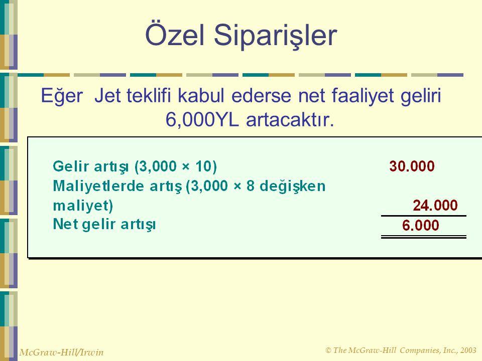 © The McGraw-Hill Companies, Inc., 2003 McGraw-Hill/Irwin Özel Siparişler Eğer Jet teklifi kabul ederse net faaliyet geliri 6,000YL artacaktır.