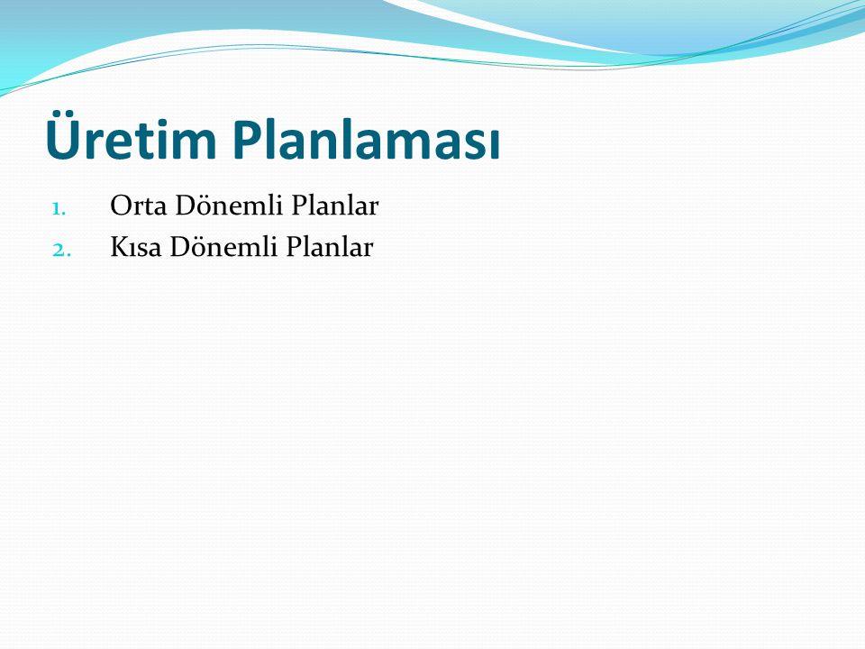 Üretim Planlaması 1. Orta Dönemli Planlar 2. Kısa Dönemli Planlar