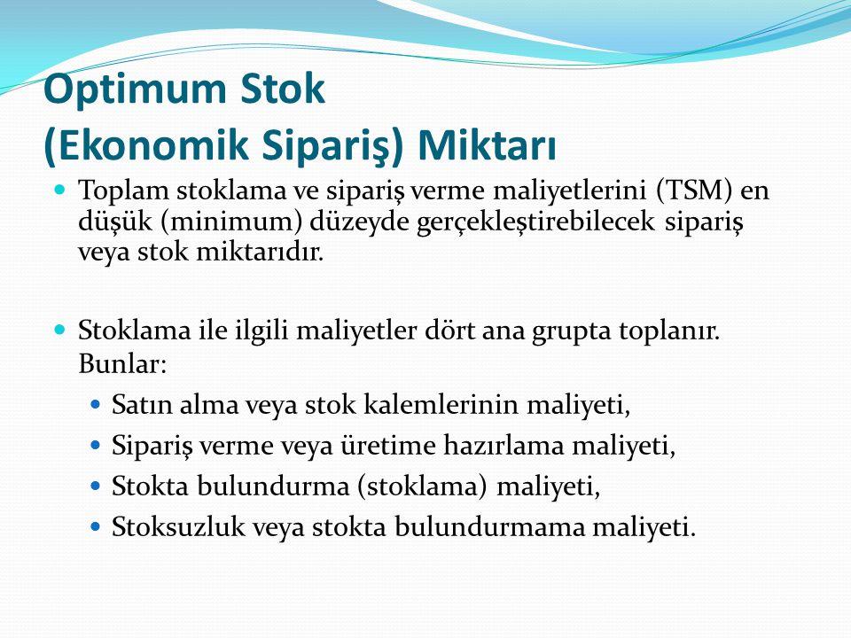 Optimum Stok (Ekonomik Sipariş) Miktarı Toplam stoklama ve sipariş verme maliyetlerini (TSM) en düşük (minimum) düzeyde gerçekleştirebilecek sipariş v