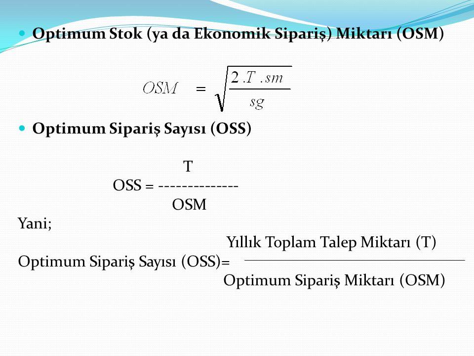 Optimum Stok (ya da Ekonomik Sipariş) Miktarı (OSM) Optimum Sipariş Sayısı (OSS) T OSS = -------------- OSM Yani; Yıllık Toplam Talep Miktarı (T) Opti