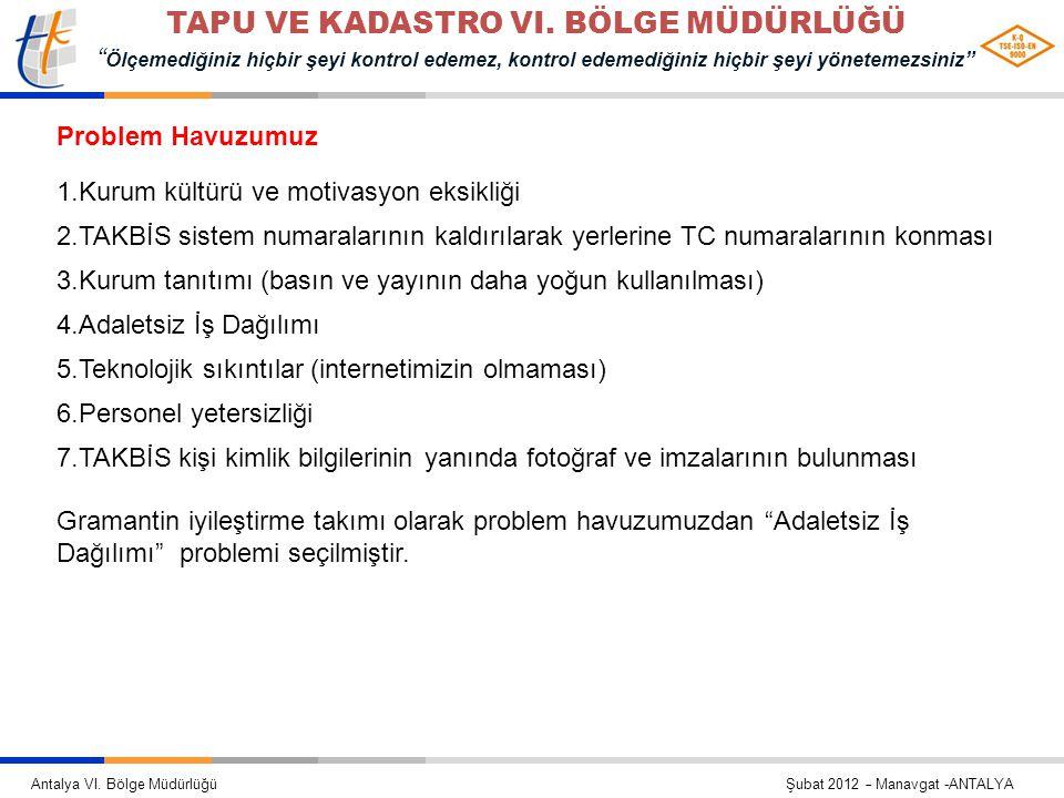 Antalya VI.Bölge Müdürlüğü Şubat 2012 – Manavgat -ANTALYA TAPU VE KADASTRO VI.