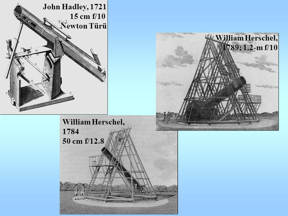 John Hadley, 1721 15 cm f/10 Newton Türü William Herschel, 1784 50 cm f/12.8 William Herschel, 1789; 1.2-m f/10