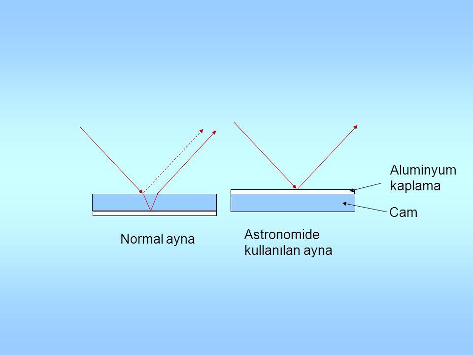 Normal ayna Astronomide kullanılan ayna Cam Aluminyum kaplama