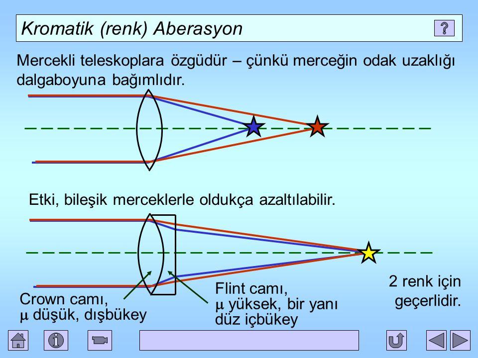 Kromatik (renk) Aberasyon Mercekli teleskoplara özgüdür – çünkü merceğin odak uzaklığı dalgaboyuna bağımlıdır.