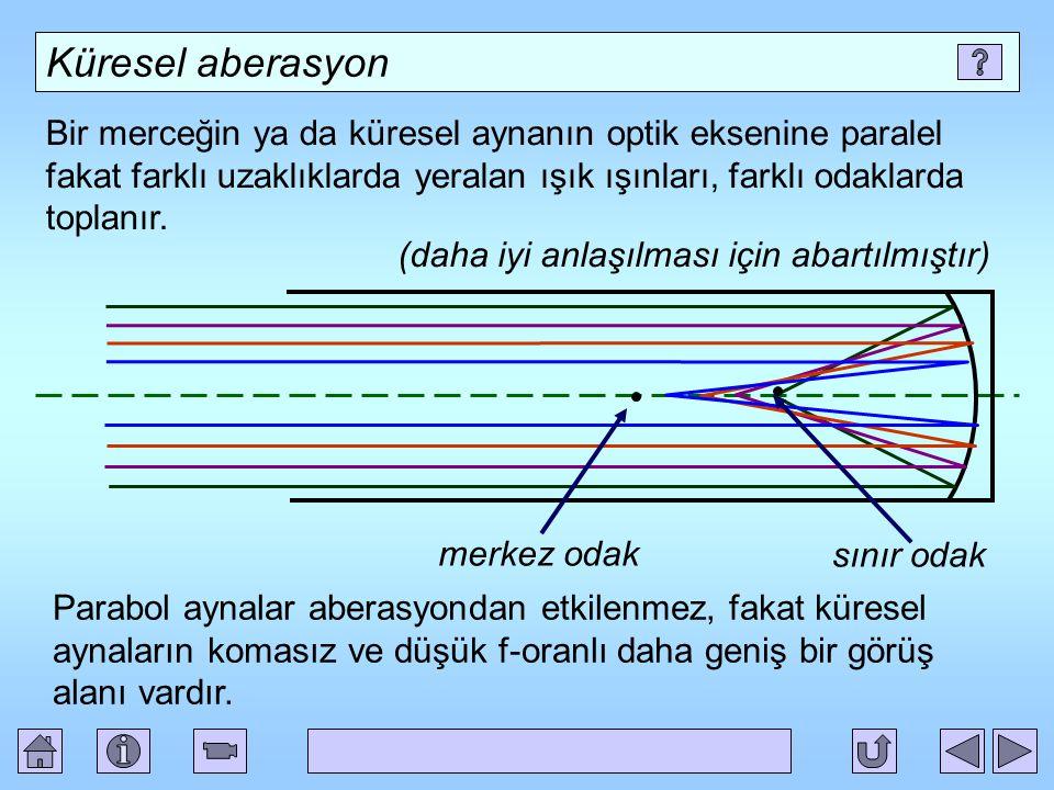 Küresel aberasyon Bir merceğin ya da küresel aynanın optik eksenine paralel fakat farklı uzaklıklarda yeralan ışık ışınları, farklı odaklarda toplanır.