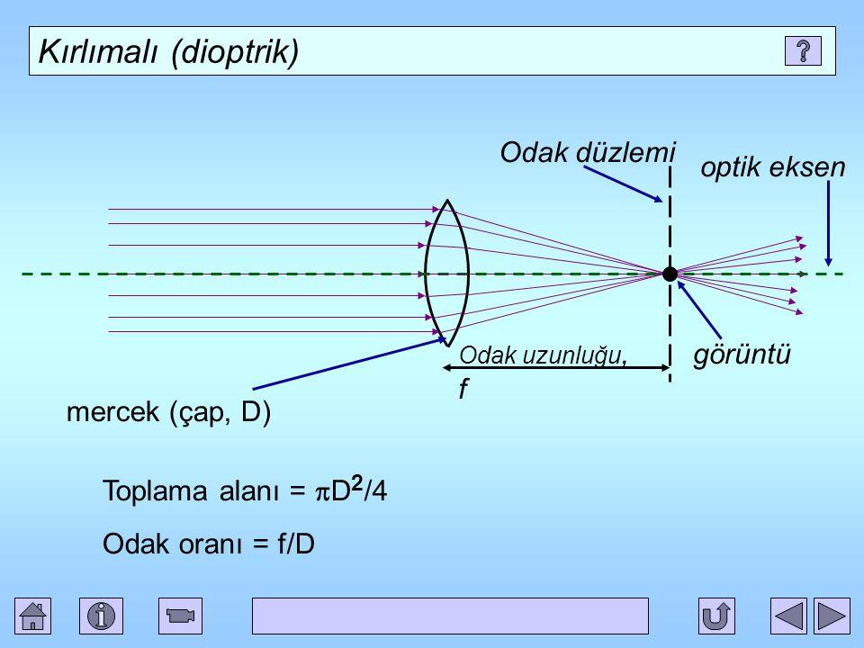 Kırlımalı (dioptrik) Toplama alanı =  D 2 /4 Odak oranı = f/D optik eksen görüntü Odak düzlemi Odak uzunluğu, f mercek (çap, D)