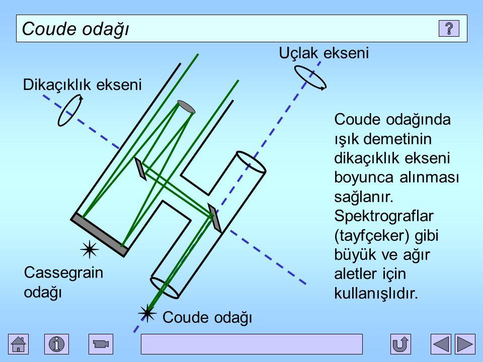 Coude odağı Coude odağında ışık demetinin dikaçıklık ekseni boyunca alınması sağlanır.