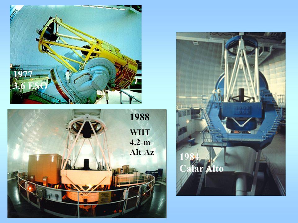 1988 WHT 4.2-m Alt-Az 1977 3.6 ESO 1984 Calar Alto