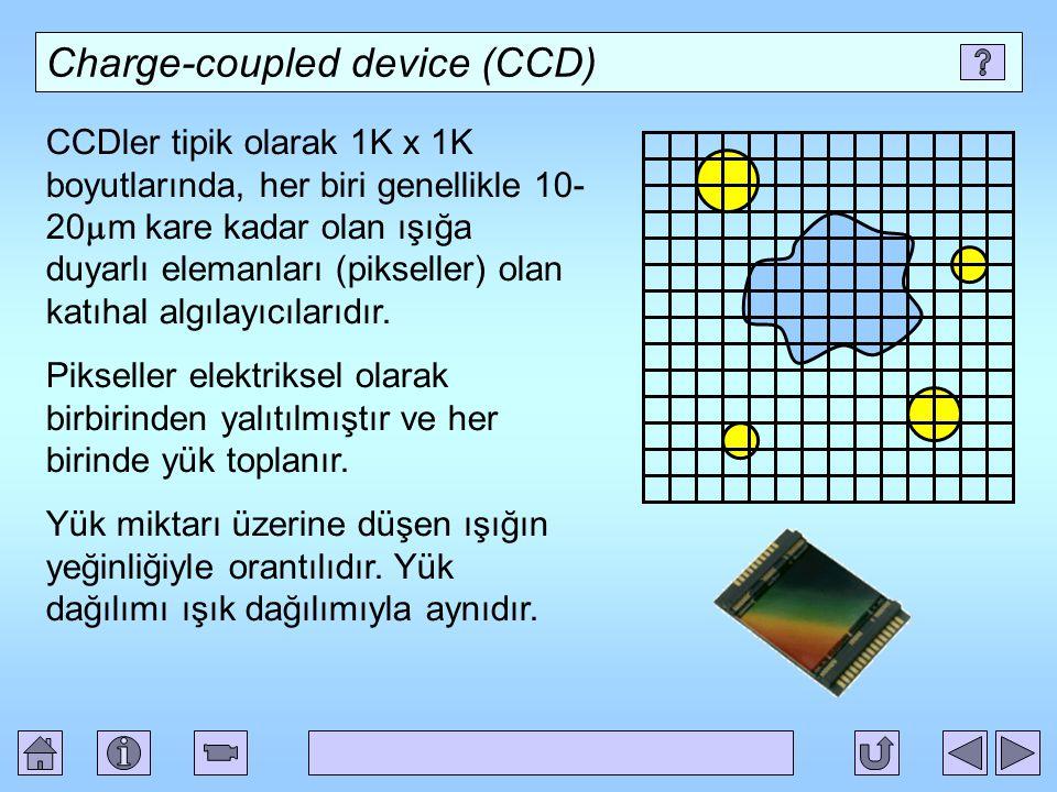 Charge-coupled device (CCD) CCDler tipik olarak 1K x 1K boyutlarında, her biri genellikle 10- 20  m kare kadar olan ışığa duyarlı elemanları (pikseller) olan katıhal algılayıcılarıdır.