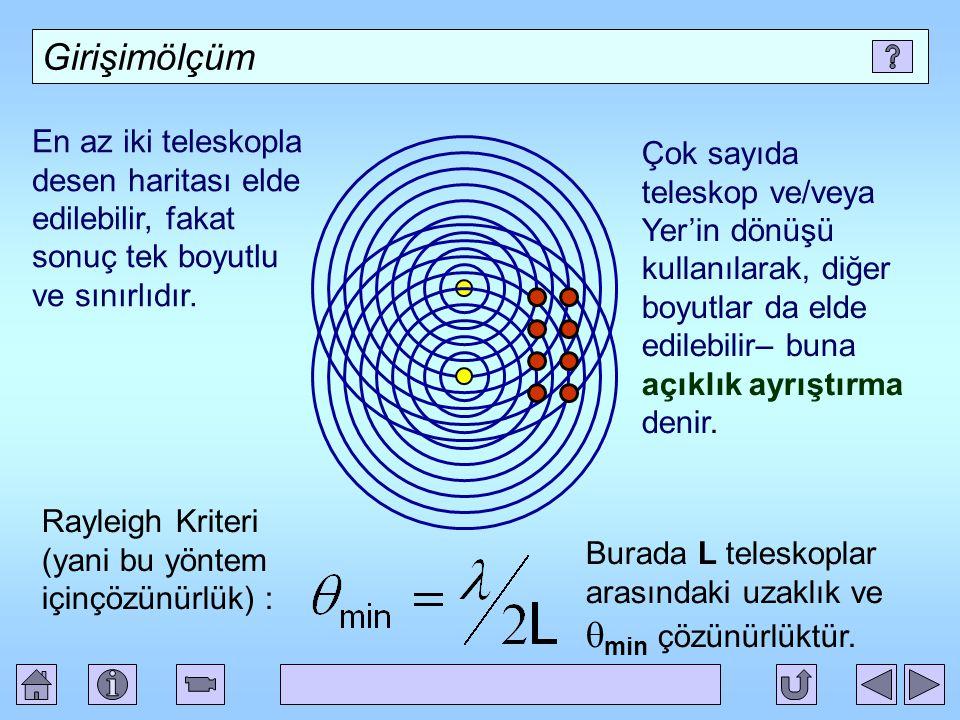 Girişimölçüm En az iki teleskopla desen haritası elde edilebilir, fakat sonuç tek boyutlu ve sınırlıdır.