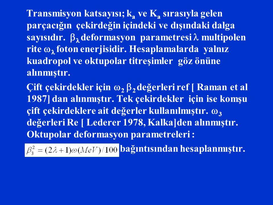 Transmisyon katsayısı; k a ve K a sırasıyla gelen parçacığın çekirdeğin içindeki ve dışındaki dalga sayısıdır.  deformasyon parametresi multipolen r