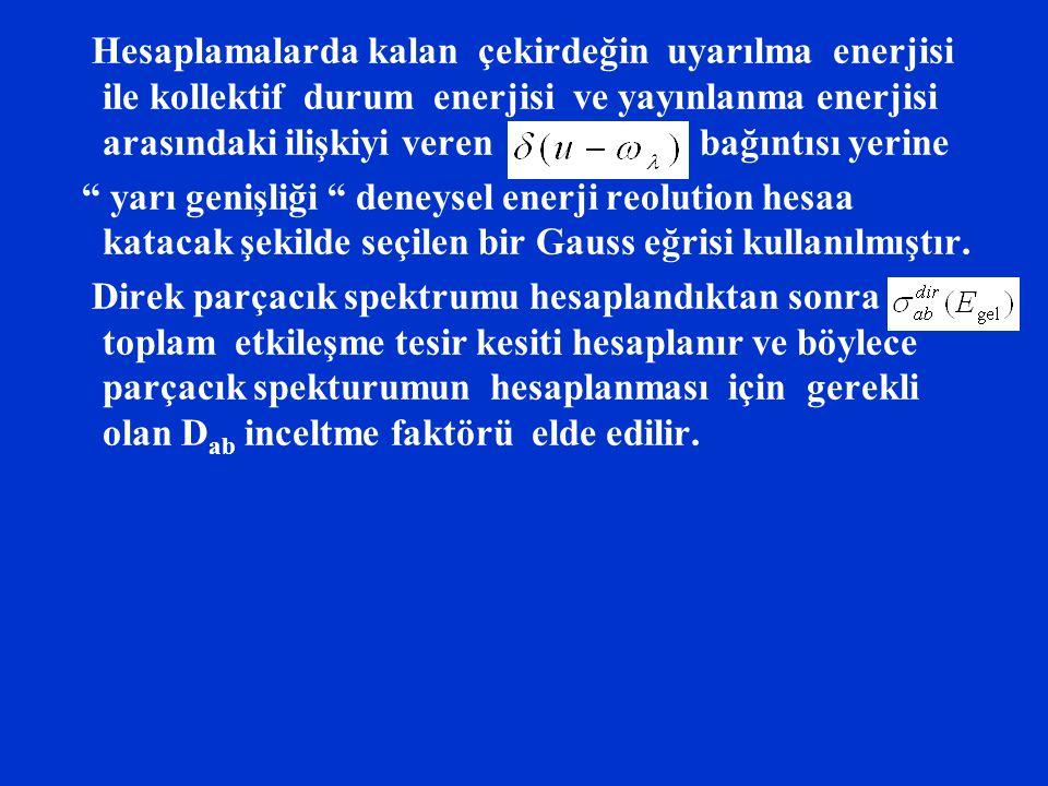 Hesaplamalarda kalan çekirdeğin uyarılma enerjisi ile kollektif durum enerjisi ve yayınlanma enerjisi arasındaki ilişkiyi veren bağıntısı yerine yarı genişliği deneysel enerji reolution hesaa katacak şekilde seçilen bir Gauss eğrisi kullanılmıştır.
