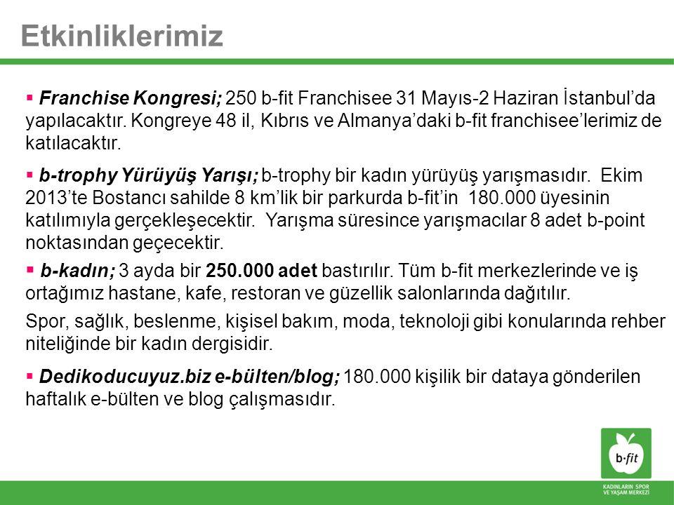  Franchise Kongresi; 250 b-fit Franchisee 31 Mayıs-2 Haziran İstanbul'da yapılacaktır. Kongreye 48 il, Kıbrıs ve Almanya'daki b-fit franchisee'lerimi