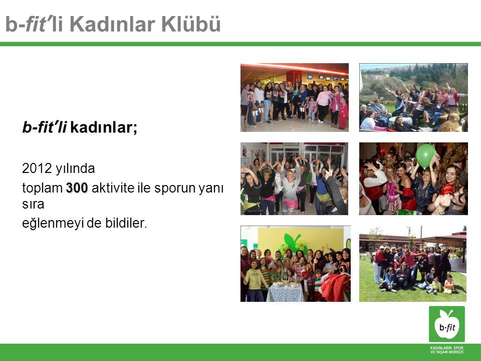 Teşekkürler b-fit'li Kadınlar Klübü b-fit'li kadınlar; 2012 yılında 300 toplam 300 aktivite ile sporun yanı sıra eğlenmeyi de bildiler.