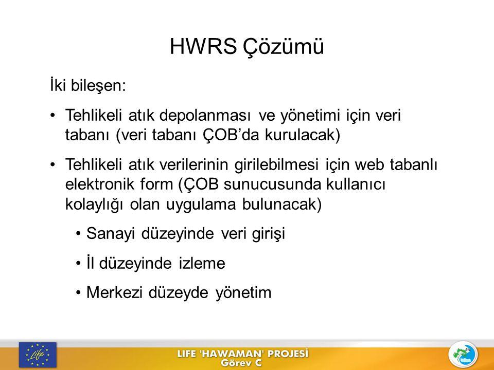 HWRS Çözümü İki bileşen: Tehlikeli atık depolanması ve yönetimi için veri tabanı (veri tabanı ÇOB'da kurulacak) Tehlikeli atık verilerinin girilebilme