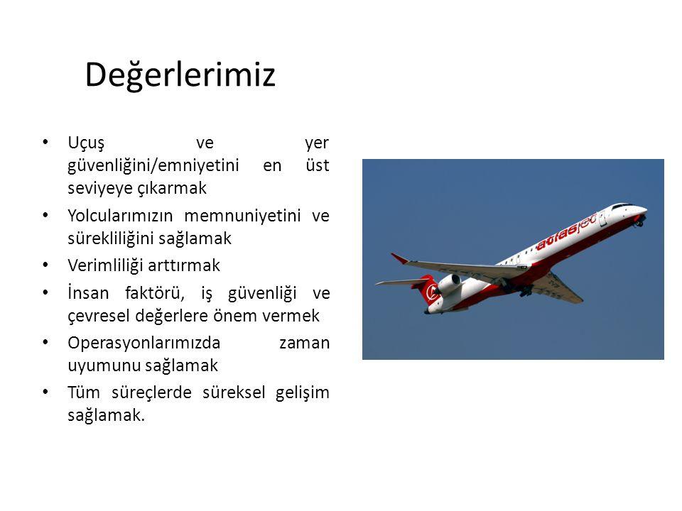 Sahip Olunan Yetkiler, Sertifikalar ve Üyelikler TRTO Eğitim Yetkisi (B.757, A.320, A330) LVO CAT-IIIA yetkisi, RVSM Yetkisi, PRNAV Yetkisi, IATA Member (KK) IOSA ISO 9001:2008 Kalite Yönetim Sistemi Sertifikasi EFQM Mükemmellikte Kararlılık Sertifikası, TÖSHİD Üyeliği, WTM (World Tracer Management) Üyeliği,