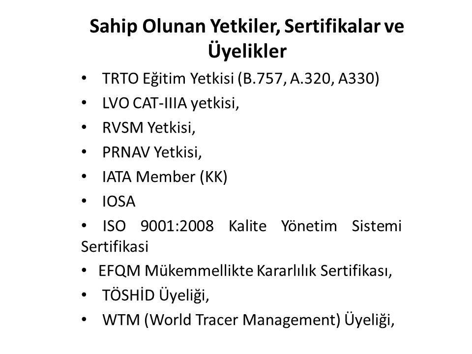 Sahip Olunan Yetkiler, Sertifikalar ve Üyelikler TRTO Eğitim Yetkisi (B.757, A.320, A330) LVO CAT-IIIA yetkisi, RVSM Yetkisi, PRNAV Yetkisi, IATA Memb